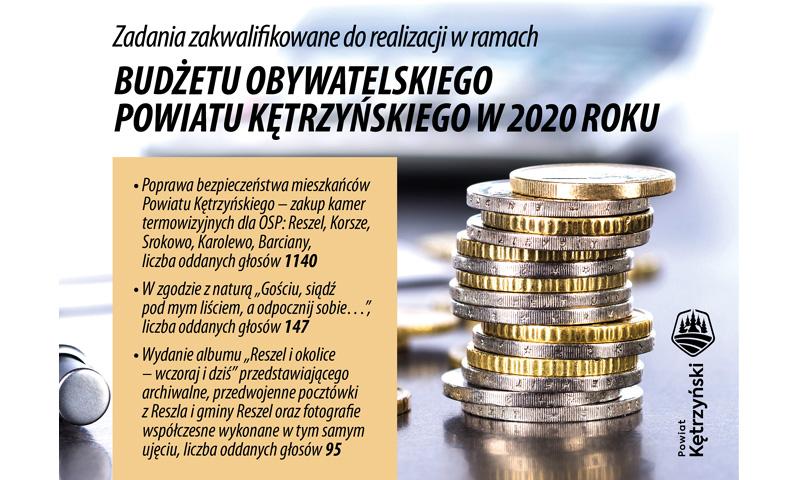 Zadania zakwalifikowane do realizacji w ramach Budżetu Obywatelskiego Powiatu Kętrzyńskiego w 2020 roku